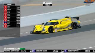 IMSA Prototype Challenge - Canadian Tire Motorsport Park