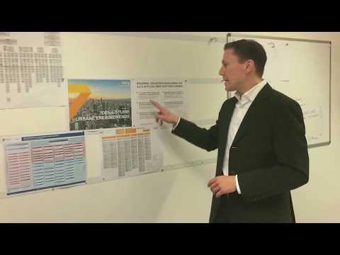Studie Urbane Energiewende - was wird untersucht?