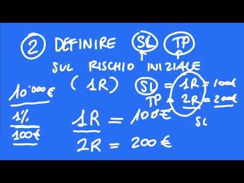 Le 5 Regole d'Oro del Money Management: Mitiga il Rischio nel Trading !
