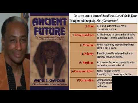 """Dr. Alim El-Bey: """"888, THE OCCULT SCIENCE OF THE BREATH OF LIFE"""""""