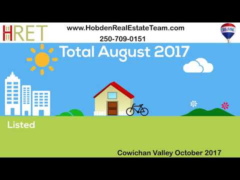 Cowichan Valley Real Estate Statistics October 2017