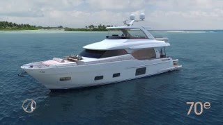 Introducing the Ocean Alexander 70 Evolution Yacht