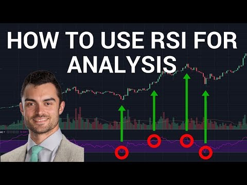 GUIDE TO USING RSI FOR CRYPTOCURRENCY