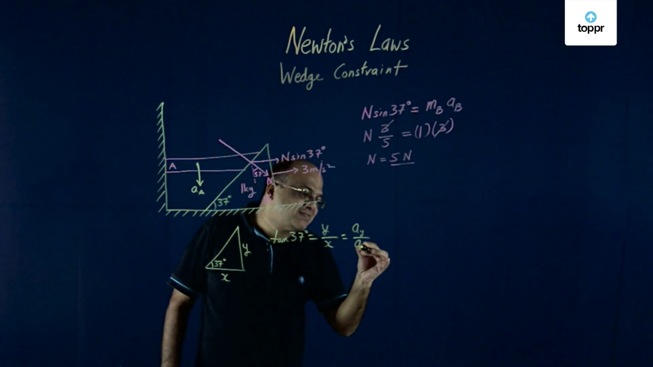 Newton's Laws of Motion: Concepts on Second, Third, First Law of Motion