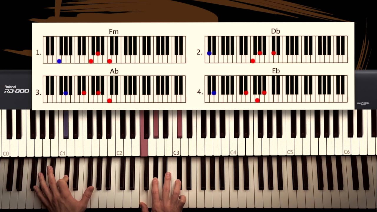 How to Play: Hello - Adele. Tutorial by Piano Couture - YouTube