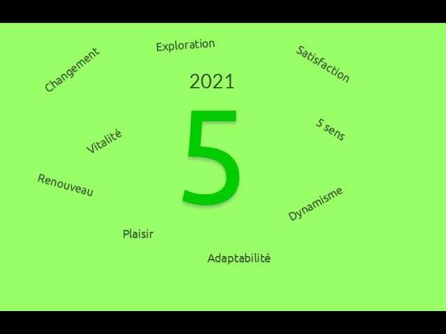 Les énergies de l'année 2021 en numérologie