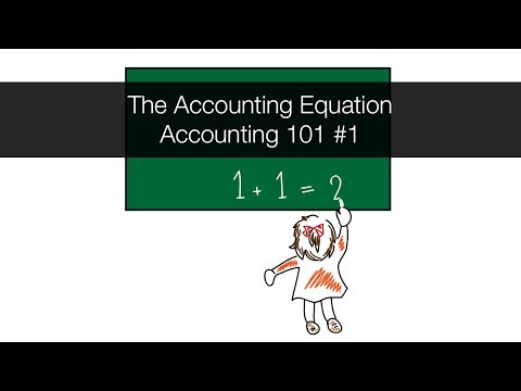 an introduction to accounting equation An accounting equation builds the foundation for all accounting system the double entry accounting system is based on basic accounting equation only a simple accounting equation illustrates two simple facts about a company: what it owns and what it owes.