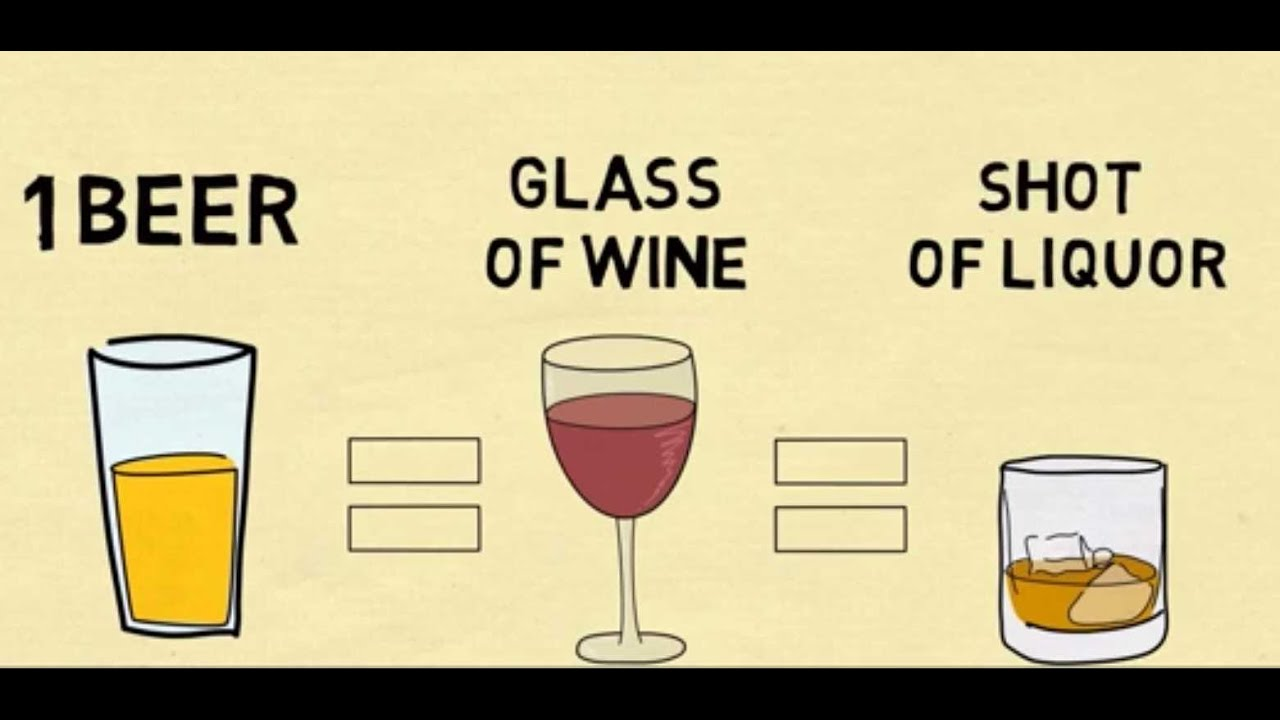 Does 1 Beer = 1 Glass of Wine = 1 Shot of Hard Liquor? The Math of a  Standard Drink - YouTube
