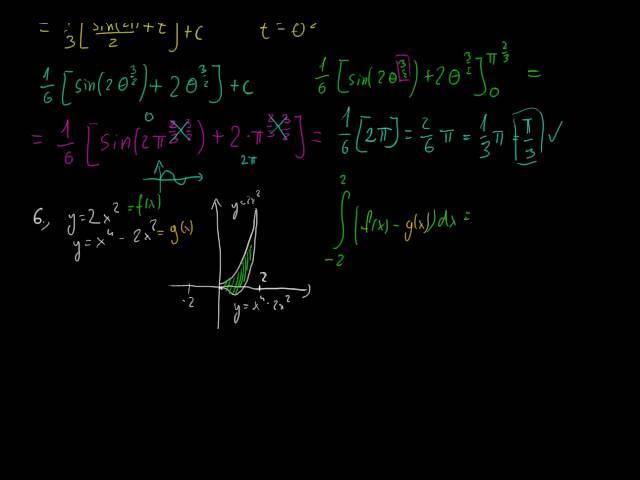 Helyettesítés és görbék által közbezárt terület - Megoldások 2