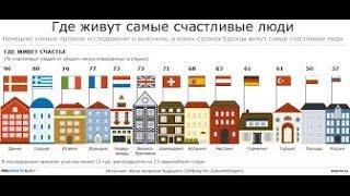 Почему люди В ЕВРОПЕ живут хорошо А В РОССИИ ПЛОХО