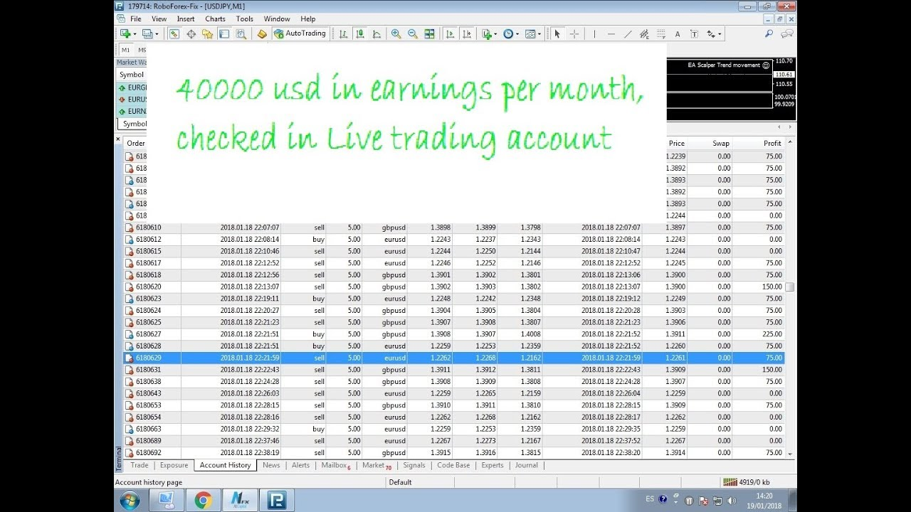 Automated Forex Trading With Ea 40000 Usd Per Month In Earnings