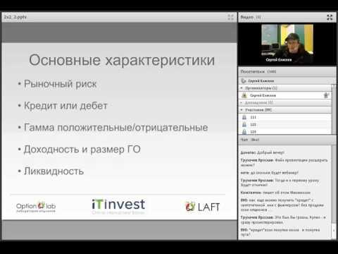 Курс Опционы 2х2 Тема 2. Рыночно направленные стратегии, опционы для инвесторов