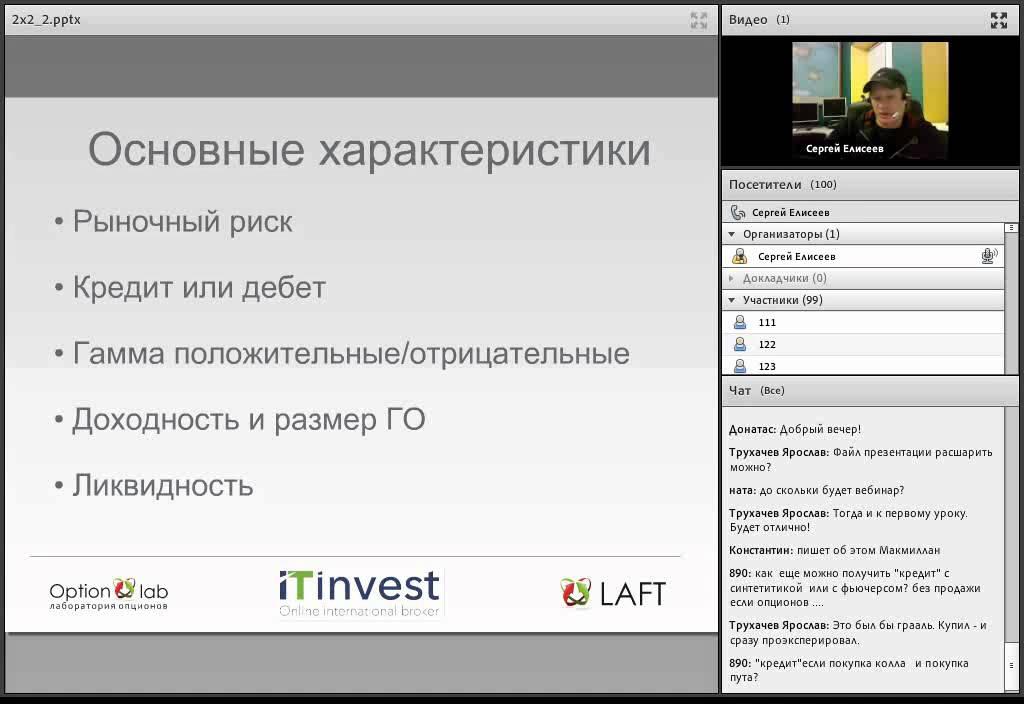 Торги конкурсы опционы индикатор разворота форекс pivot