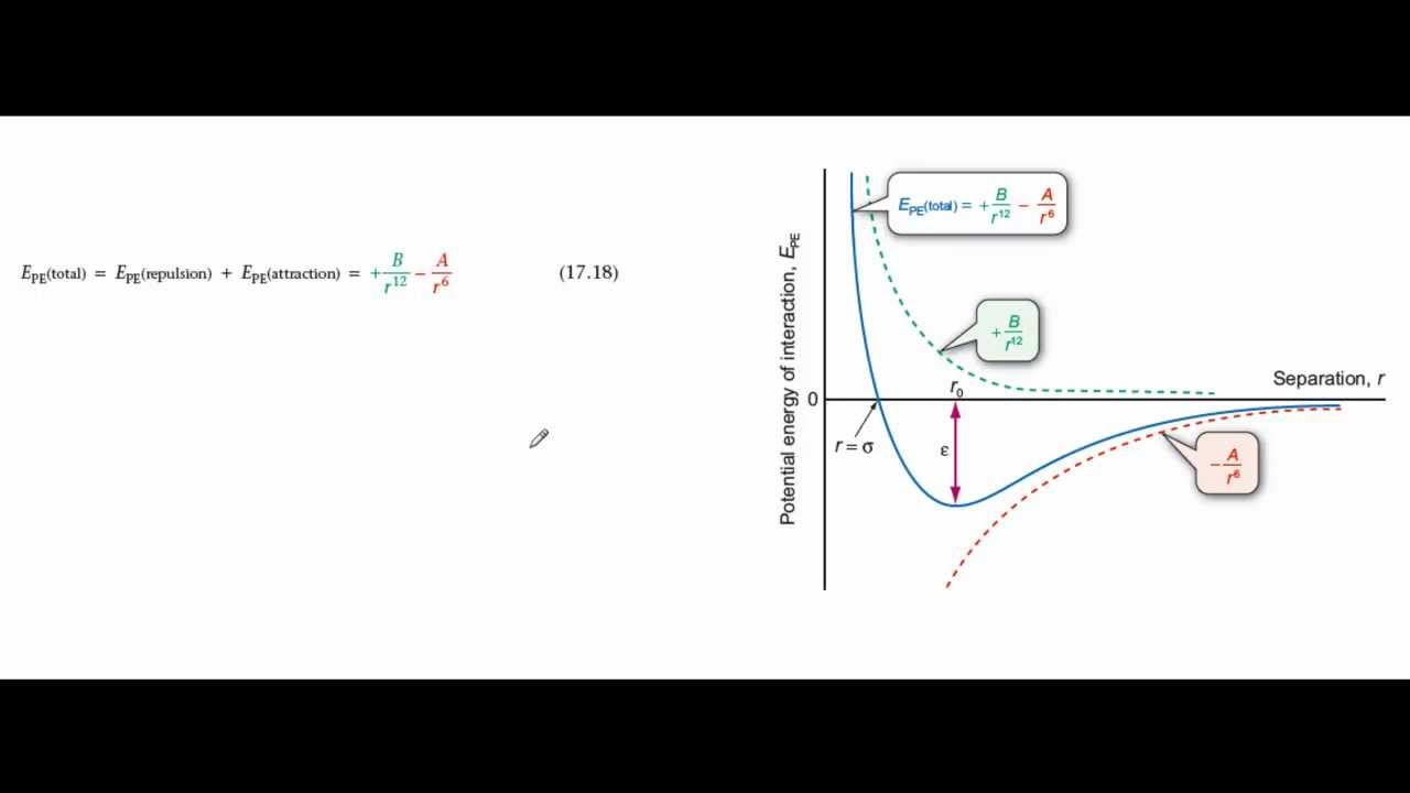 how to make a plot diagram 1996 civic power window wiring molecular interaction and the lennard-jones potential - youtube