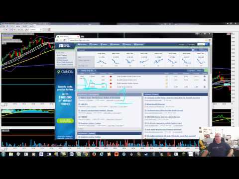 CL Power Trading Course NEW Lower Price