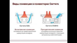 видео внутрипольные конвекторы цена