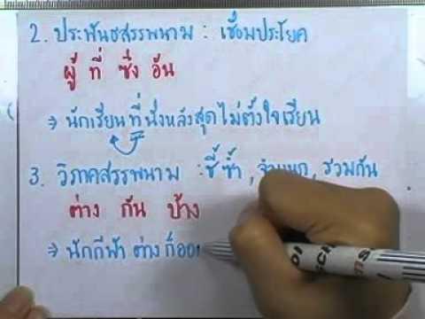 ormThaiม.ต้น ,ตอน07 : หลักภาษา--ชนิดของคำ 1