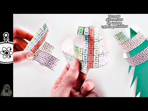 AbroHilo | CUANDO ví a mis MAESTROS HACER el DELICIOSO en el LABORATORIO de QUÍMICA from YouTube · Duration:  3 minutes 24 seconds