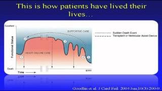 James Kirkpatrick - End of Life Management of Implantable Cardiac Devices