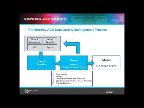 What Does a Monthly ACA Data Quality Management Process Look Like