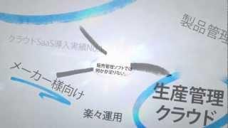 生産管理システム「クラウドGENESISS」メーカー様向けベストサービス!