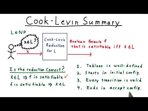 Cook Levin Summary - Georgia Tech - Computability, Complexity, Theory: Complexity