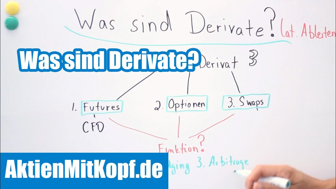 Derivate Optionen