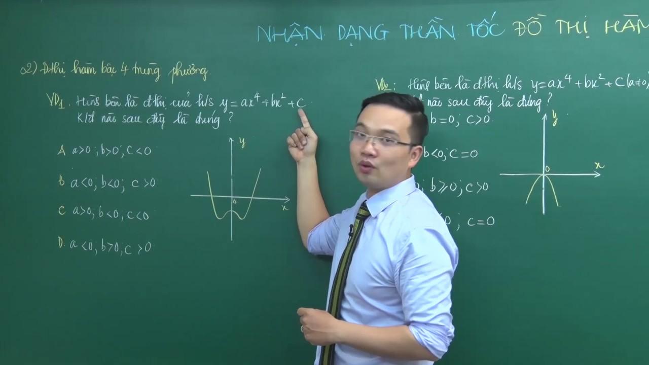 Nhận dạng thần tốc đồ thị hàm số (P2) – Lớp 12 – Thầy Lưu Huy Thưởng – PEN-C 2018