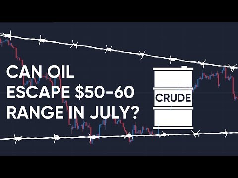 Oil Price in July 2019 | Technical Chart Analysis