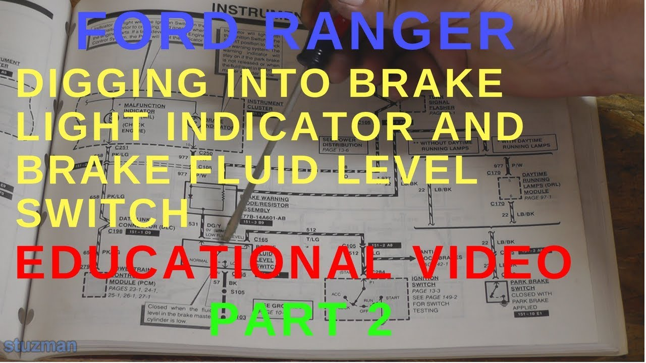 small resolution of brake light indicator and brake fluid level switch part 2