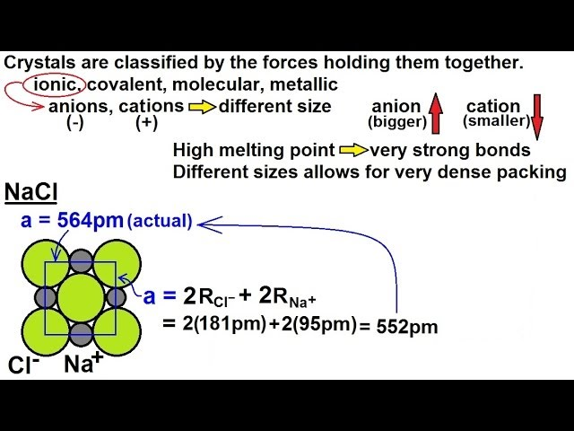 Chemistry - Liquids and Solids (36 of 59) Crystal Structure: Ionic NaCl Travel Video