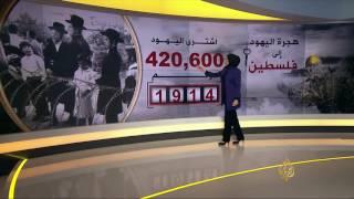 محطات.. هجرة اليهود إلى فلسطين