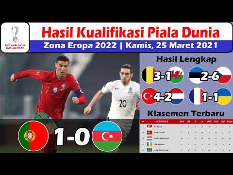 Hasil Kualifikasi Piala Dunia 2022 Zona Eropa ~ Portugal Vs Azerbaijan ~ Perancis Vs Ukraina