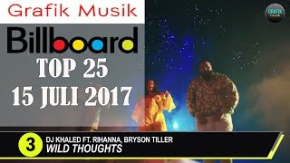 25 Lagu Barat Populer, Next Update 15 Juli 2017 - Prambors & Billboard Hot 100