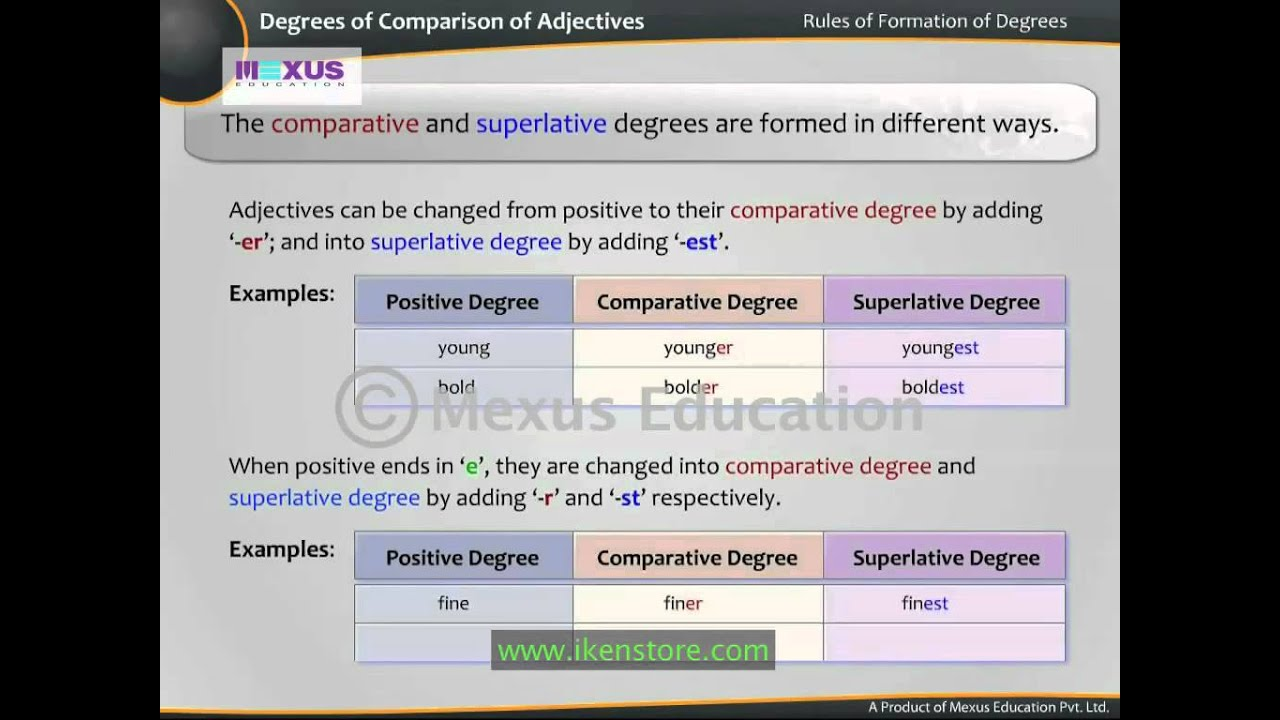 Learn english online degrees of comparison youtube robcynllc Image collections