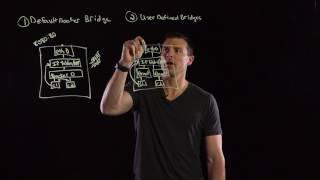 Docker Networking Options