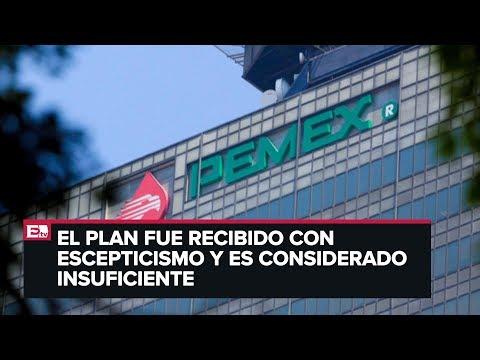 Postura de las calificadoras ante el Plan de Negocios de Pemex