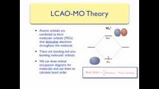 Molecular Orbital Theory: Row 2 Diatomics and Pi Delocalization