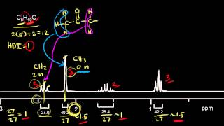 Practice determining the structure of a molecule from the molecular...