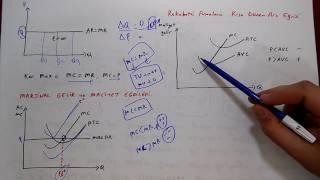 İktisada Giriş 1 Tam Rekabet Piyasası (AÖF - KPSS)