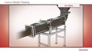 Outotec® Flash Smelting