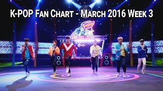 Top 40 K-Pop Songs Fan Chart - March 2016 Week 3
