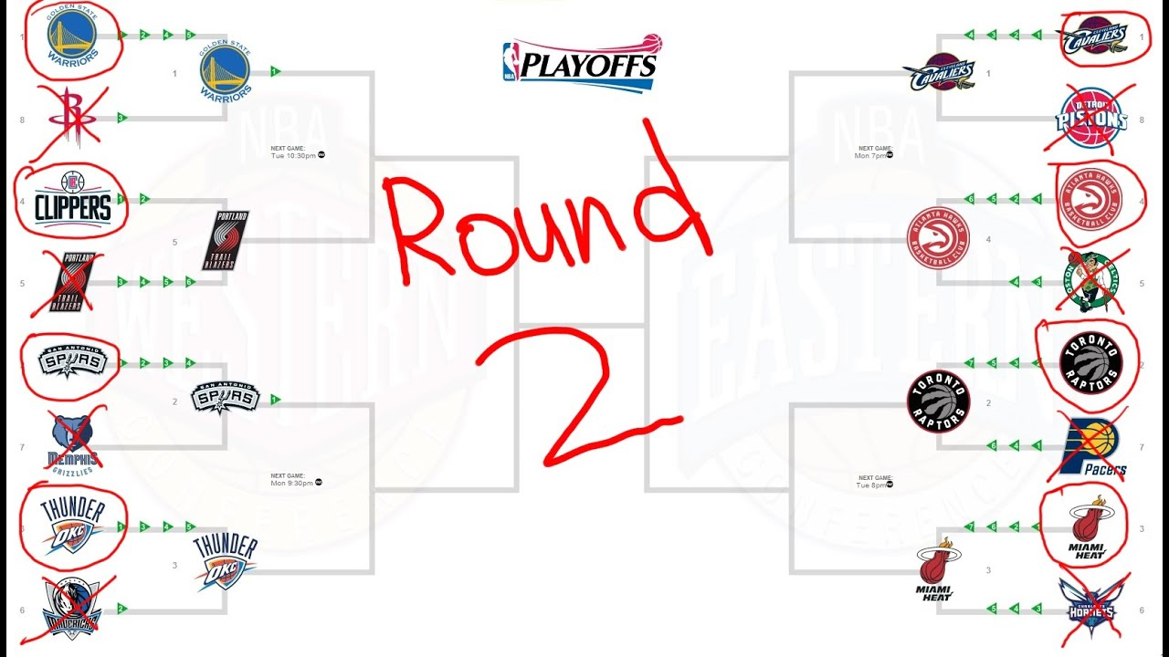 NBA Playoffs Predictions Round 2 (2016) - YouTube