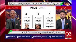 Is Pakistan's economy directly linked to Nawaz Sharif's dismissal? - 21 January 2018 - 92NewsHDPlus
