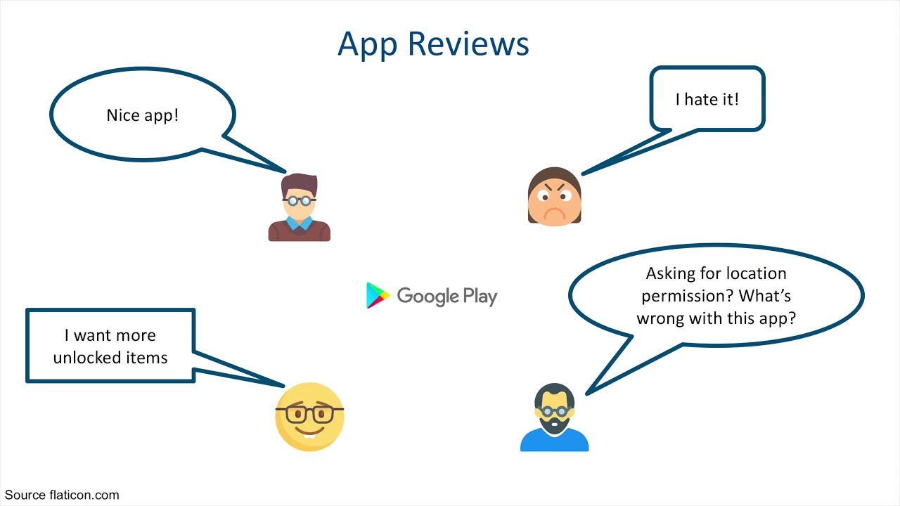 Short Text, Large Effect: Measuring the Impact of User Reviews on Android  App Security & Privacy