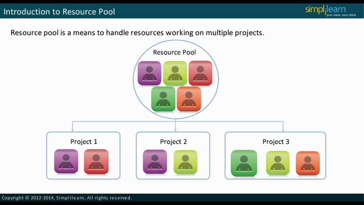 Ms project 2013 certification ms project 2013 video tutorial ms project 2013 certification ms project 2013 video tutorial ms project online training part 9 1betcityfo Images