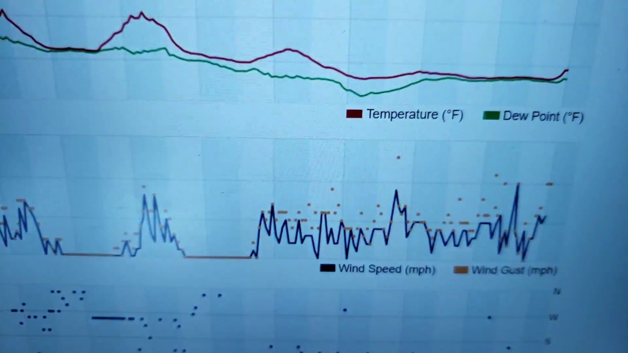 Fahrenheit Wiring Diagram For Garage Door Opener Heat Schematics Diagramfahrenheit Simple Site Schematic