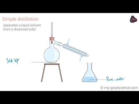 GCSE Chemistry Separating mixtures (AQA 9-1)