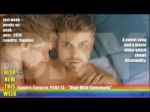 Gay Music Chart - 2018 week 25