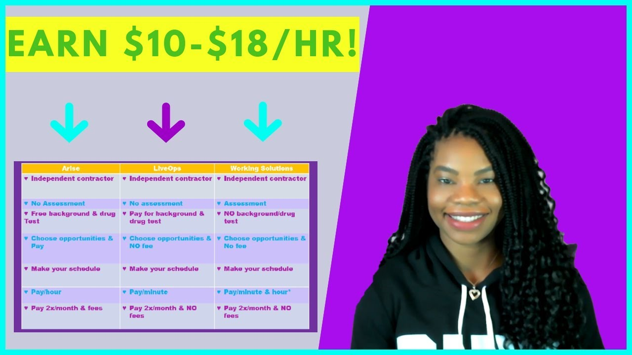 liveops work from home jobs arise com vs liveops com vs workingsolutions com review 3459